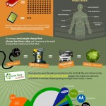 Our Relationship with Mobile Gadgets has Become Toxic! [Infographic]